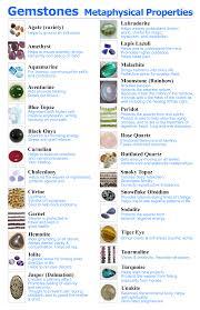 Blue Mood Meaning by I Have Amethyst Aquamarine Citrine Hematite And Rose Quartz