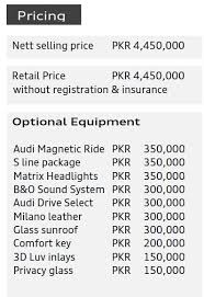 audi maintenance costs audi a3 1 8 will cost you 4 45 million rupees in pakistan