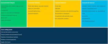 bureau dijk ceo bureau dijk integrates reprisk reports gz consulting