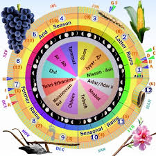 biblical calendar bible calendar times and seasons