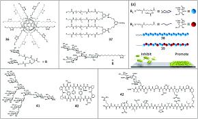 nanoarchitectonics of biomolecular assemblies for functional