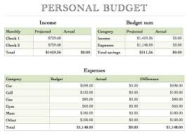 Personal Budget Spreadsheet Template Simple Personal Budget Template Thebridgesummit Co