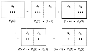 self similarity in the distribution and abundance of species science
