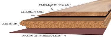 Laminate Flooring Thickness Laminate Flooring Thickness Nellia Designs