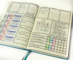 daily layout bullet journal bullet journal weekly layout ideas sublime reflection