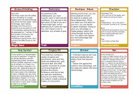 3x5 Index Card Template Word 5e General Purpose Cards Dungeon Master Assistance
