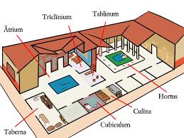 roman insula floor plan domus itálica buscar con google arte etrusco pinterest roman