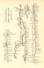 New York Rail Map by 1904 Nyc Subway Infographics Pinterest Nyc Subway Subway