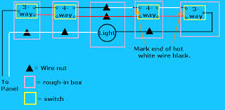 100 wiring tutorial basic electrical wiring tutorial wiring