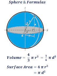sphere surface area u0026 volume calculator