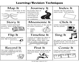 gcse revision planner template revision imberhorne school