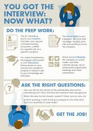 Do You Need A Resume For An Interview Aap Career Services How To Prepare For An Interview Advanced