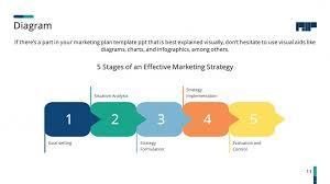marketing premium powerpoint template u2013 slidestore