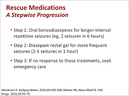7 Steps And 70 Hours by Beyond Therapeutics Seizure Action Plans An Integral Part Of
