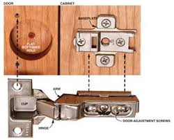 Hinge For Kitchen Cabinet Doors European Hinges For Kitchen Cabinets Home Decorating Ideas