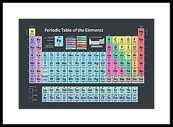 periodic table framed art periodic table framed art prints fine art america