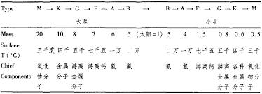 bureau vall馥 lyon 6 竺可桢日记1946年