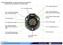 7 pin round trailer plug wiring diagram floralfrocks