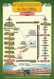 Islamic Invitation Card Islamic Invitation Center For Free Islamic Materials