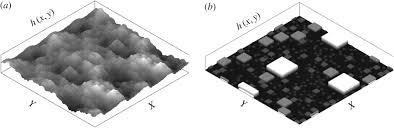 les of flow over multiscale terrain philosophical transactions