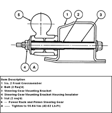 mustang 2 power rack and pinion 96 mustang bolts the cross member and rack and pinion unit wrench