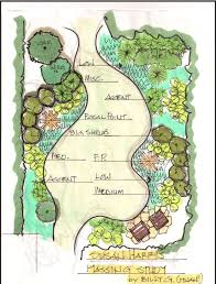 Japanese Garden Layout 593 Best Landscape Residential Plans Images On Pinterest