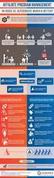 Affiliate Manager Resume 79 Best Human Capital Concepts Images On Pinterest Career Advice