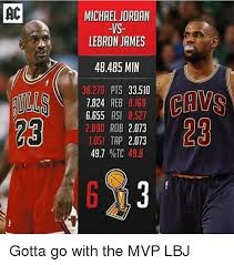 Lebron Memes - lebron james compared michael jordan ac vs 48 485 min 38 279 pts