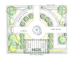 simple formal garden design home decor color trends gallery on
