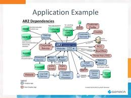 architektur software free a software architect s view on diagramming