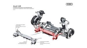 all new 2018 audi a8 suspension youtube