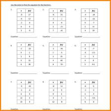 writing linear equations from a table easylovely writing linear equations from a table worksheet f84 on