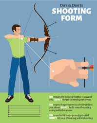 how to get started in archery fix com