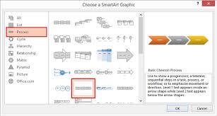 3 easy steps to create a timeline in powerpoint and share it