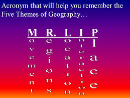 5 themes of geography acronym the five themes of geography basic tools we use for studying