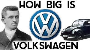 how big is volkswagen they own lamborghini bentley bugatti