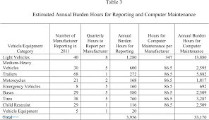 fleet report template fleet report template cool equipment maintenance report template