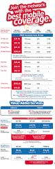 singtel mobile plans 3g flexi lite value plus premium ithree