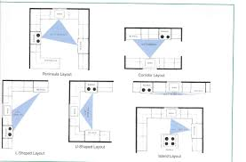 l shaped ranch floor plans ranch house plans kenton 10587 associated designs l shaped ranch
