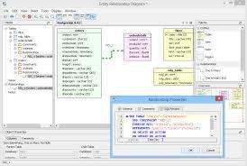 Postgresql Alter Table Add Column Aqua Data Studio Postgresql Management Tool Aquafold
