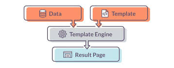 drupal different templates for different pages presentation layer in drupal 8
