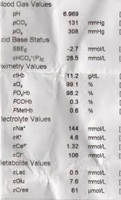 difficult ventilation using the oxylog 3000 u2013 emergencypedia