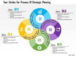 powerpoint strategic planning template strategy map editable