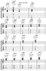 Long As I Can See The Light Chords Guitar Chord Wikipedia