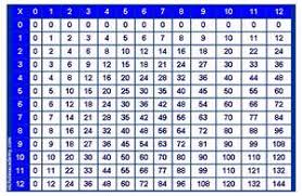 multiplication table games 3rd grade math fact definitions for parents