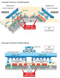 narita international airport reviews flights nation nrt airport