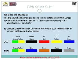 l1 wire colour electrical wiring color codes 21 588 600