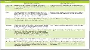 soft food diet list food recipe
