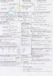 dispense analisi 1 formulario completo appunti di analisi matematica 2