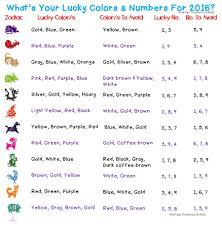 zodiac color li chun 立春 2016 pregnancy in singapore